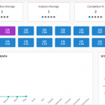 CIS CSAT Dashboard